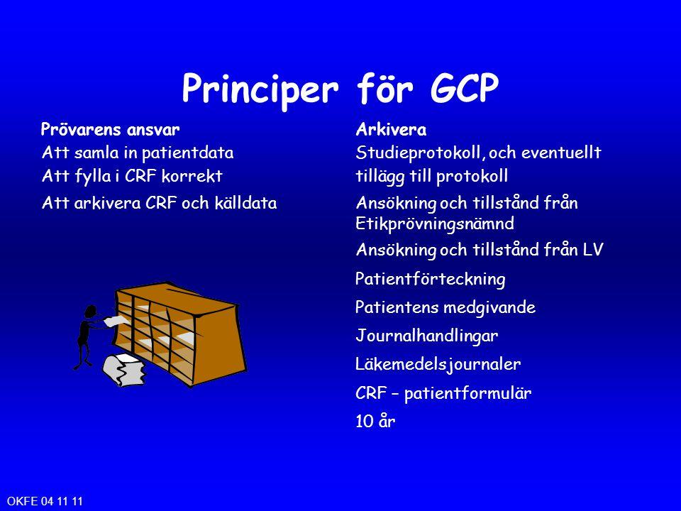 Principer för GCP Prövarens ansvar Arkivera