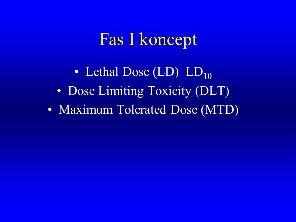 Fas I koncept Lethal Dose (LD) LD10 Dose Limiting Toxicity (DLT)