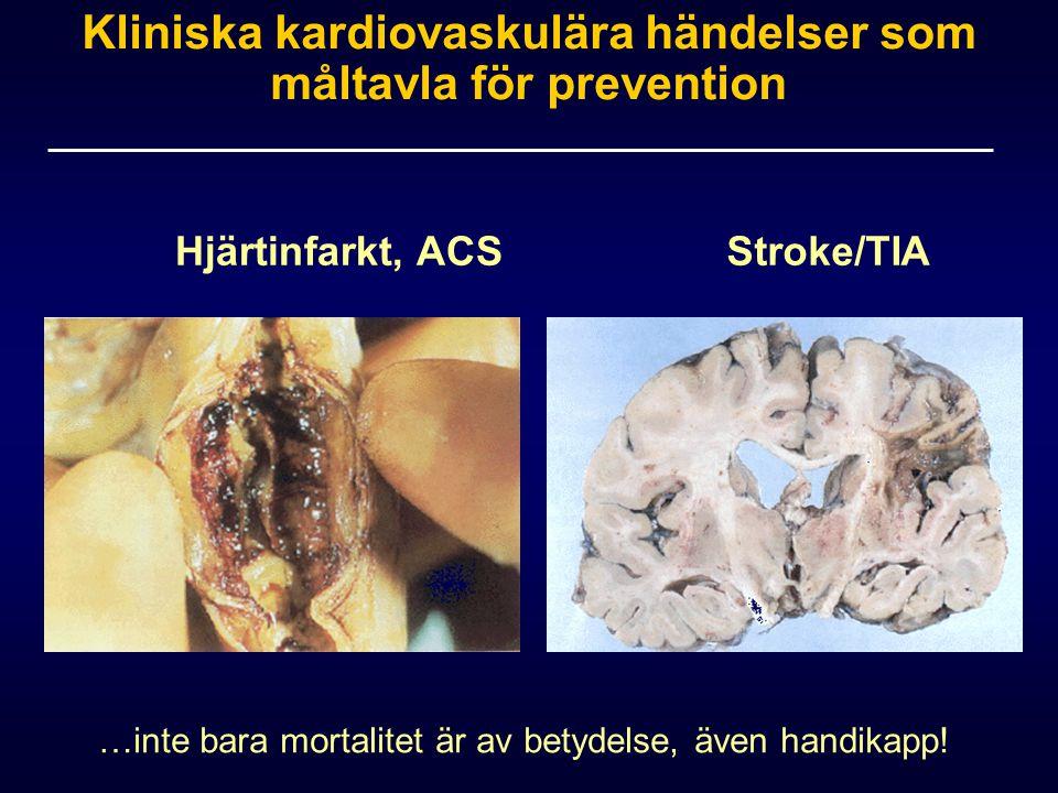 Kliniska kardiovaskulära händelser som måltavla för prevention