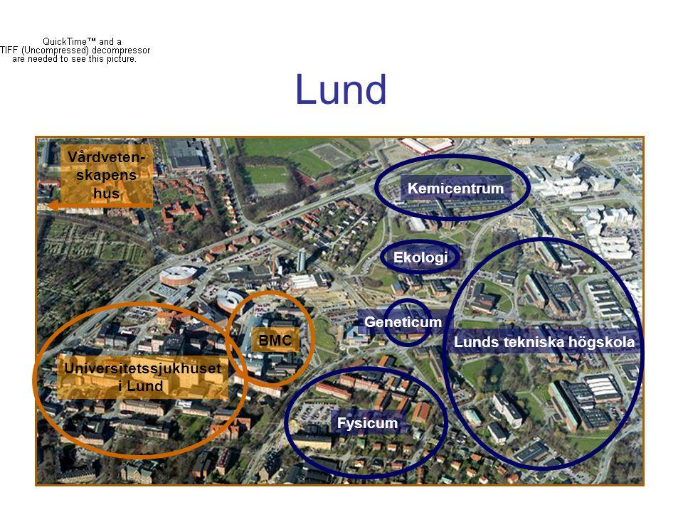 Lunds tekniska högskola Universitetssjukhuset