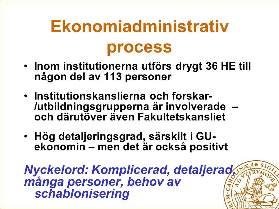 Ekonomiadministrativ process