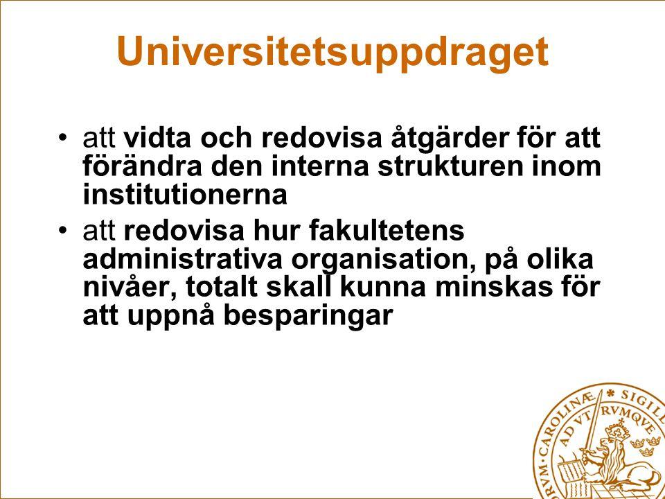 Universitetsuppdraget