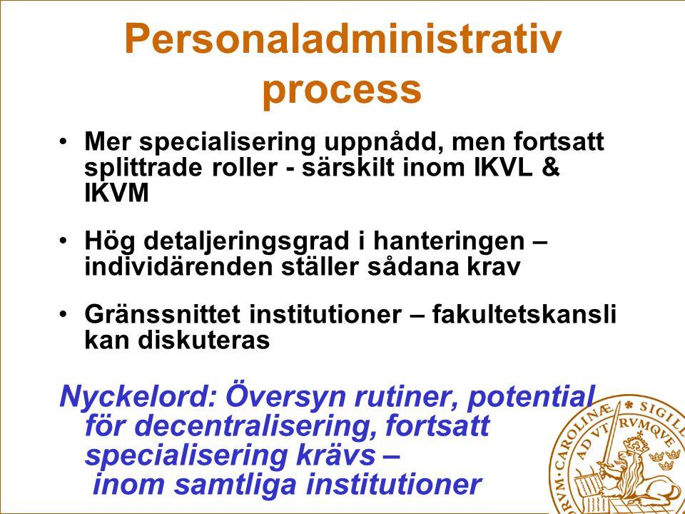 Personaladministrativ process