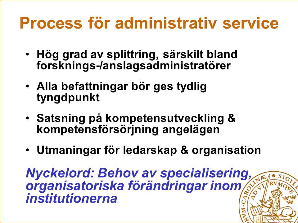 Process för administrativ service