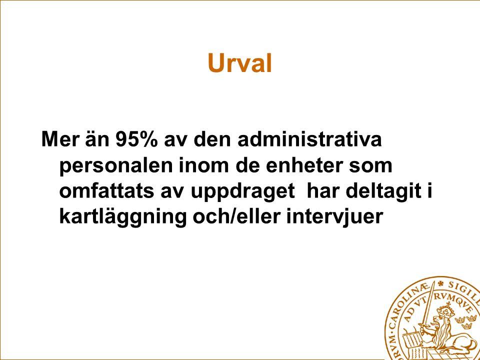 Urval Mer än 95% av den administrativa personalen inom de enheter som omfattats av uppdraget har deltagit i kartläggning och/eller intervjuer.