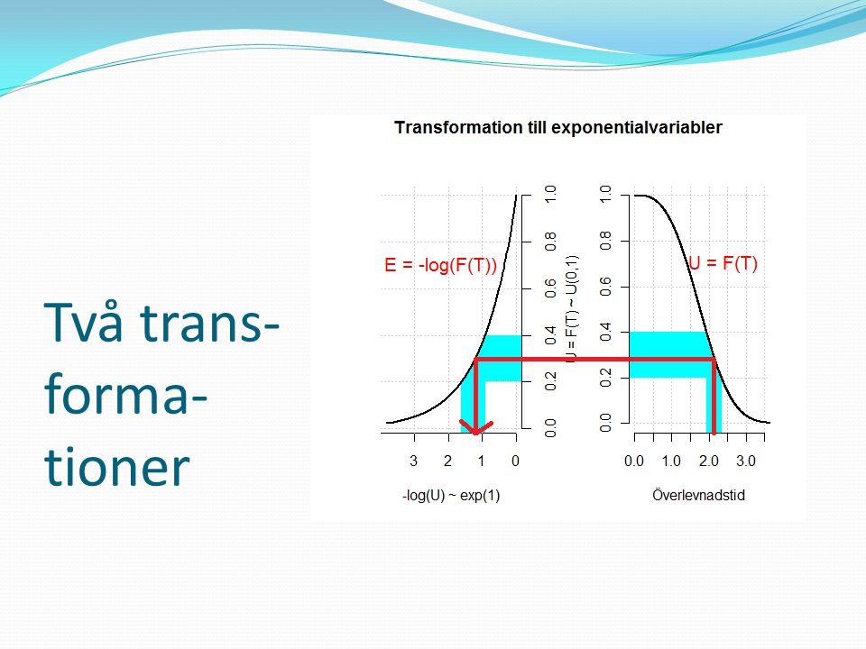 Två trans-forma-tioner