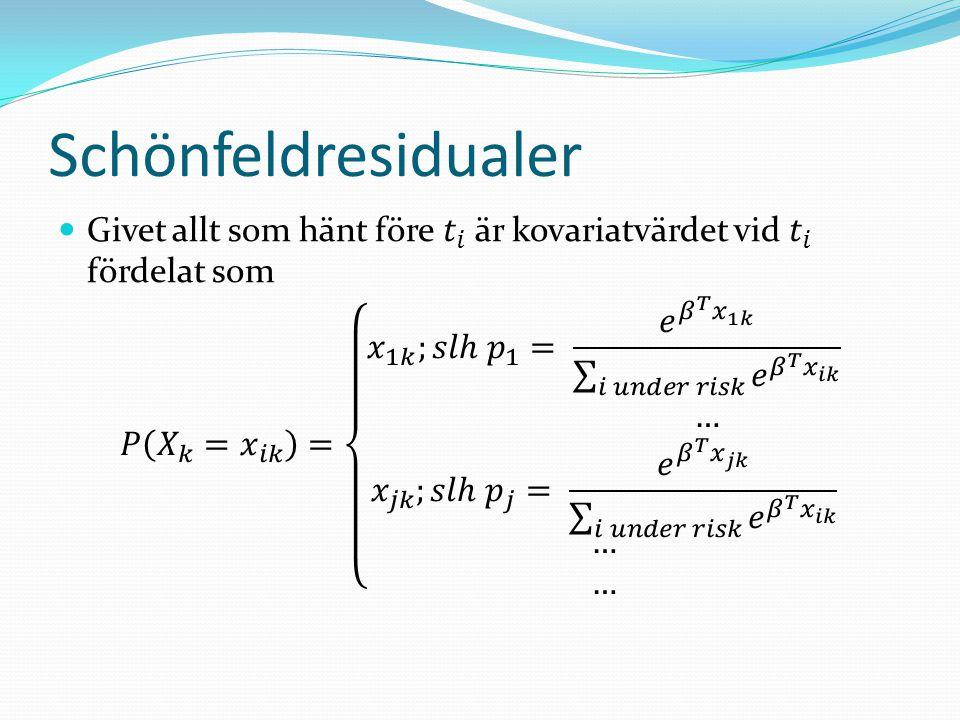 Schönfeldresidualer Givet allt som hänt före 𝑡 𝑖 är kovariatvärdet vid 𝑡 𝑖 fördelat som.