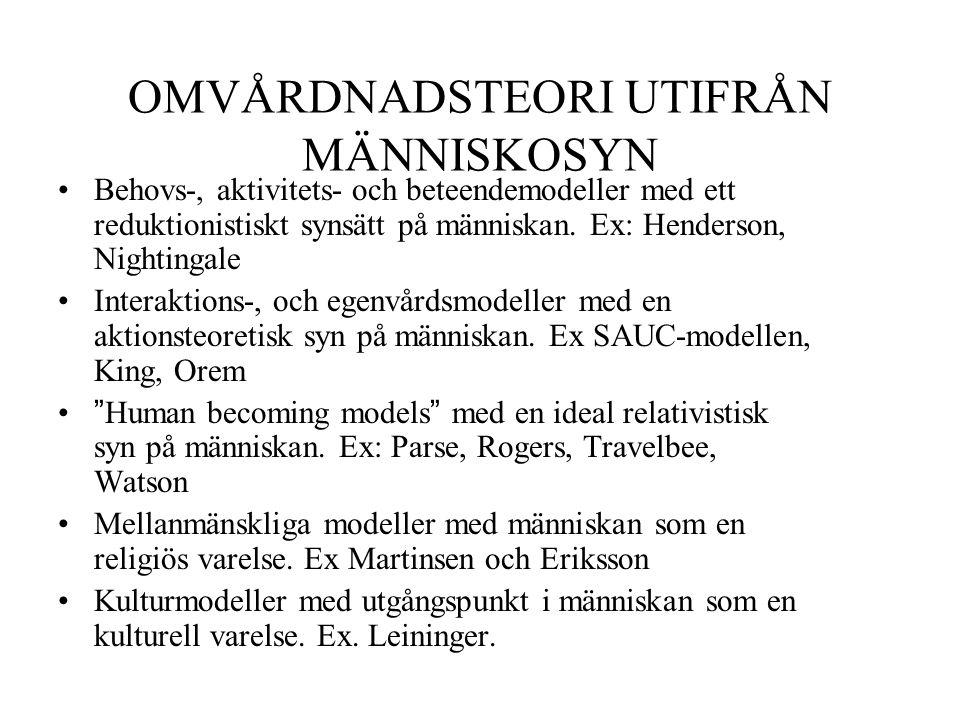 OMVÅRDNADSTEORI UTIFRÅN MÄNNISKOSYN