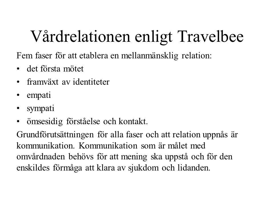 Vårdrelationen enligt Travelbee