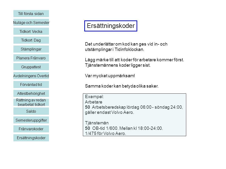 Till första sidan Nuläge och Semester. Ersättningskoder. Tidkort Vecka. Tidkort Dag.