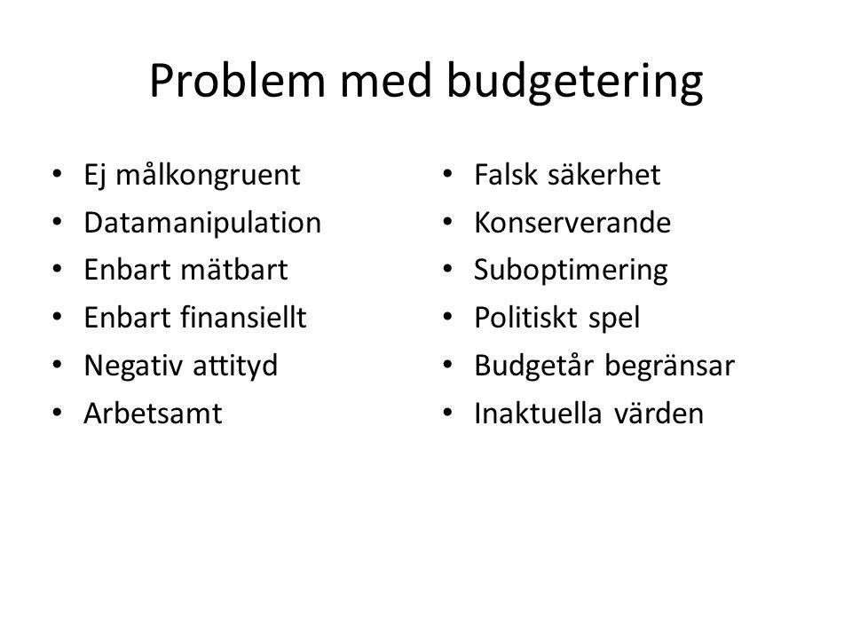 Problem med budgetering