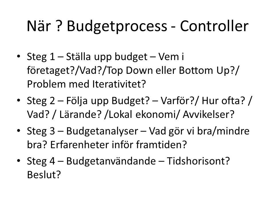 När Budgetprocess - Controller