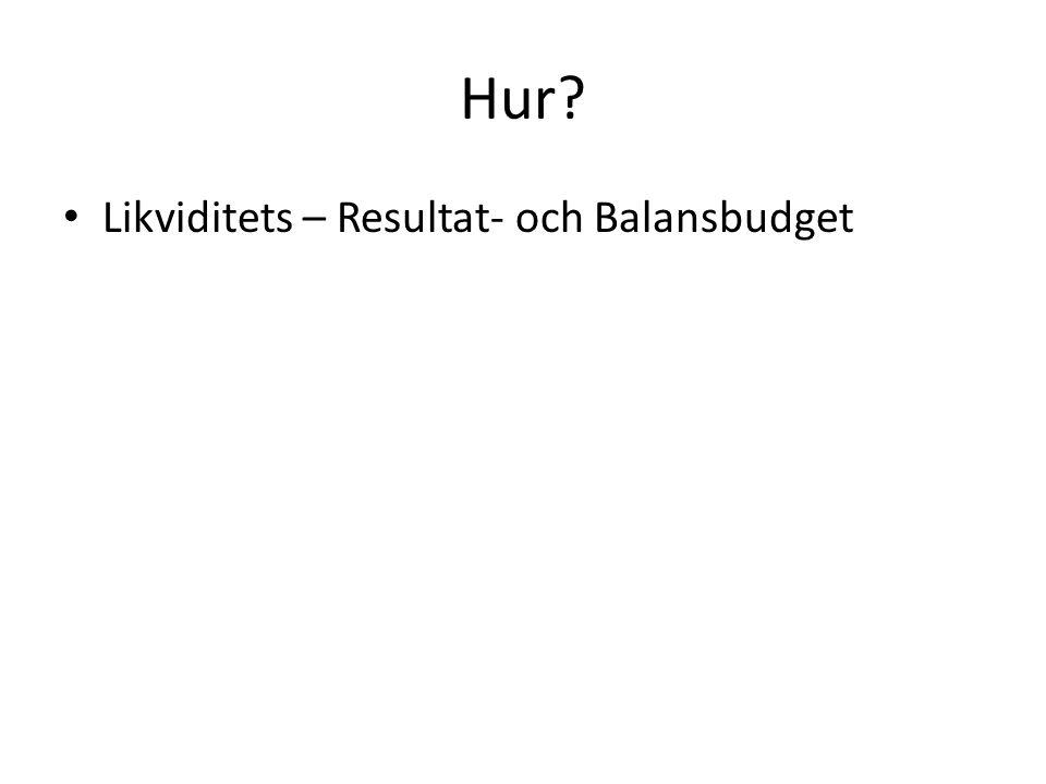 Hur Likviditets – Resultat- och Balansbudget