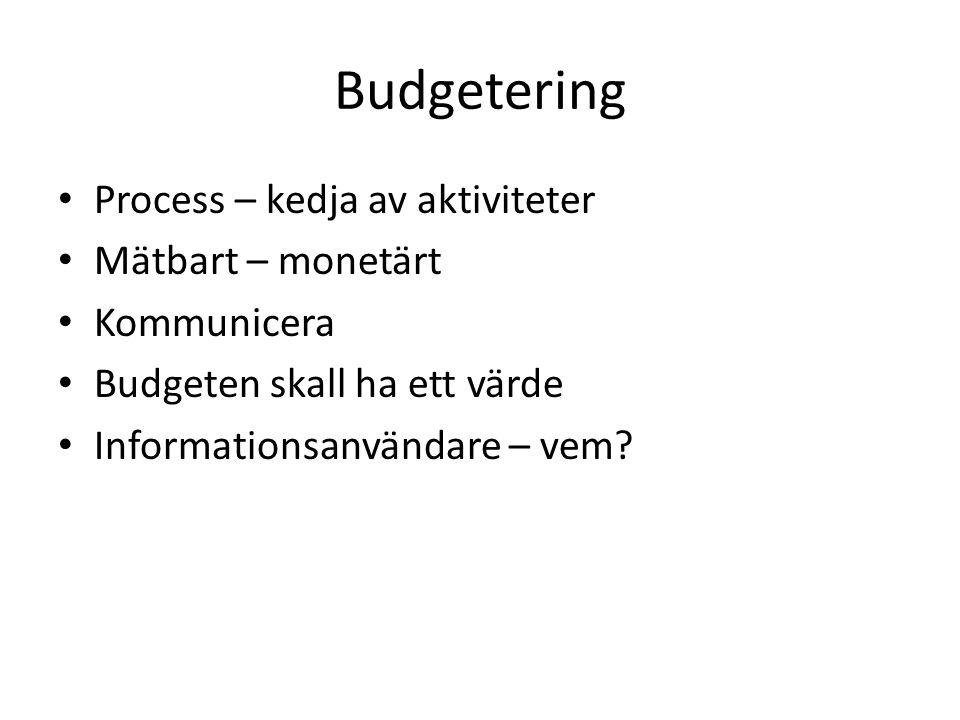 Budgetering Process – kedja av aktiviteter Mätbart – monetärt