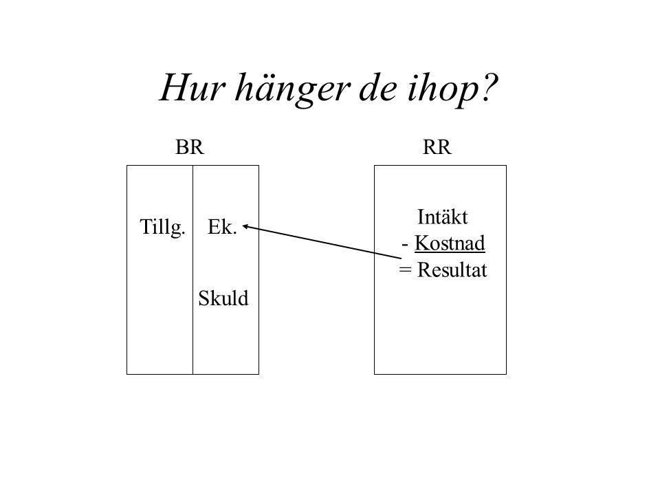 Hur hänger de ihop BR RR Intäkt - Kostnad = Resultat Tillg. Ek. Skuld