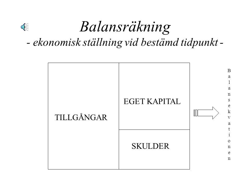 Balansräkning - ekonomisk ställning vid bestämd tidpunkt -