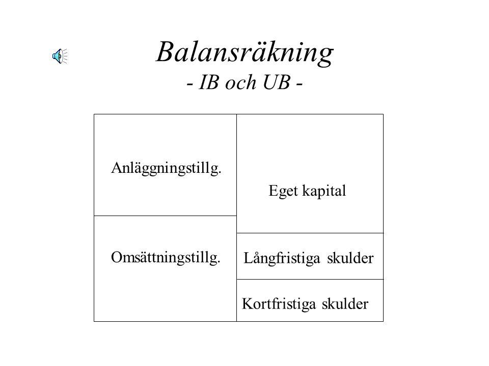 Balansräkning - IB och UB -