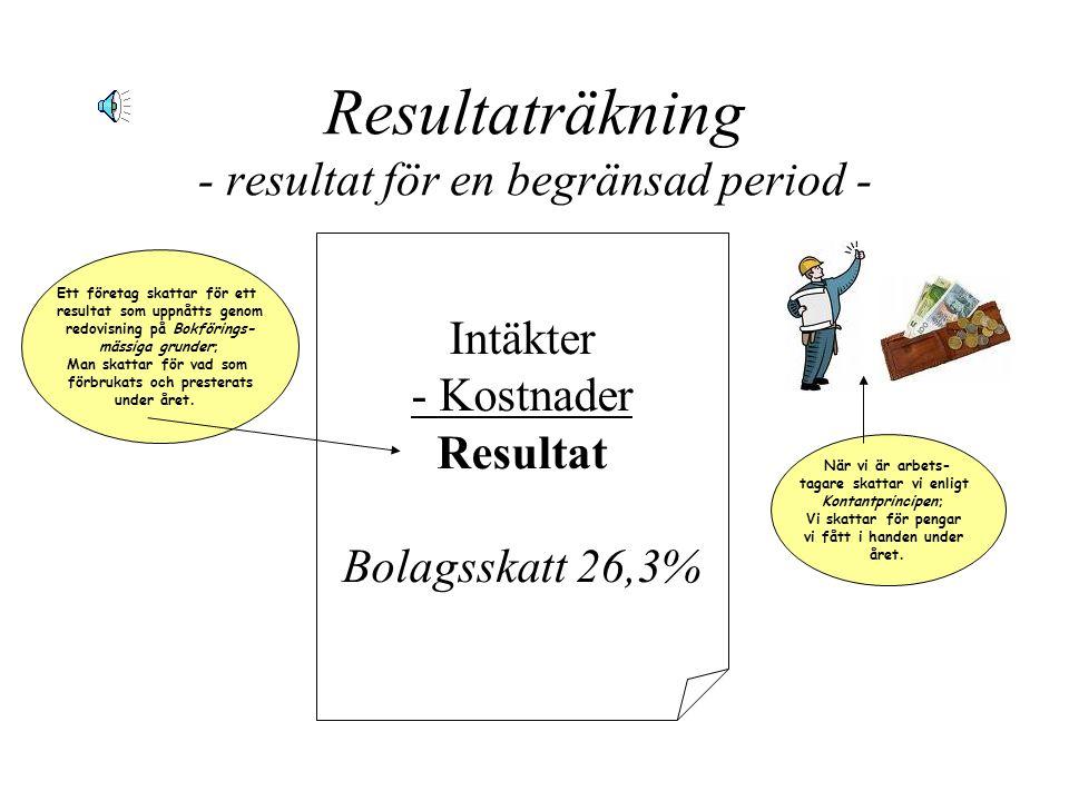 Resultaträkning - resultat för en begränsad period -