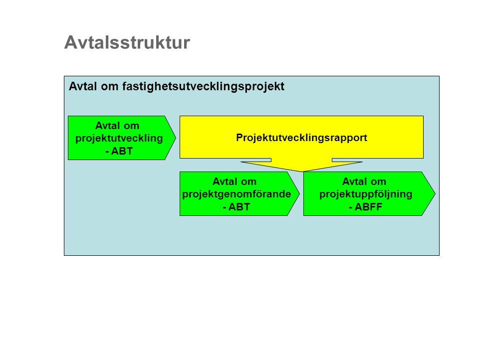 Avtalsstruktur Avtal om fastighetsutvecklingsprojekt