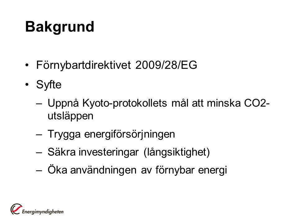 Bakgrund Förnybartdirektivet 2009/28/EG Syfte