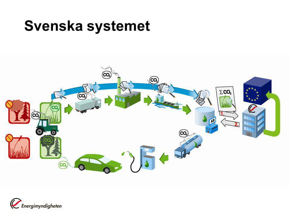 Svenska systemet Rapportering, svenska nationella målen