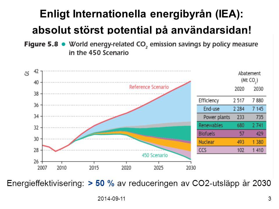 Enligt Internationella energibyrån (IEA): absolut störst potential på användarsidan!