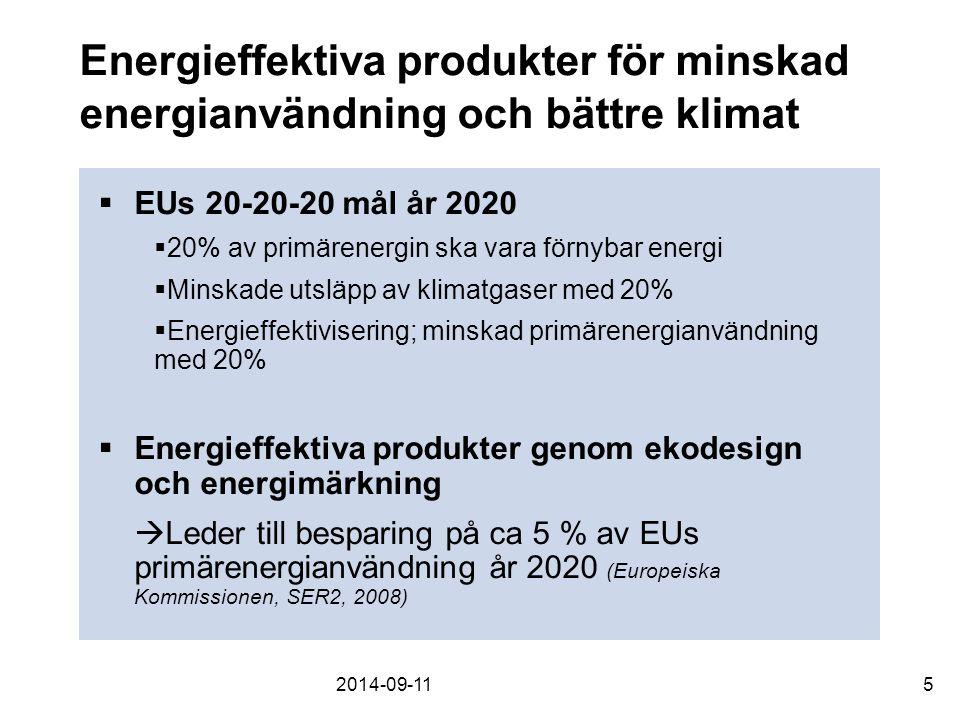 Energieffektiva produkter för minskad energianvändning och bättre klimat