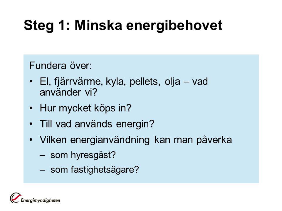 Steg 1: Minska energibehovet