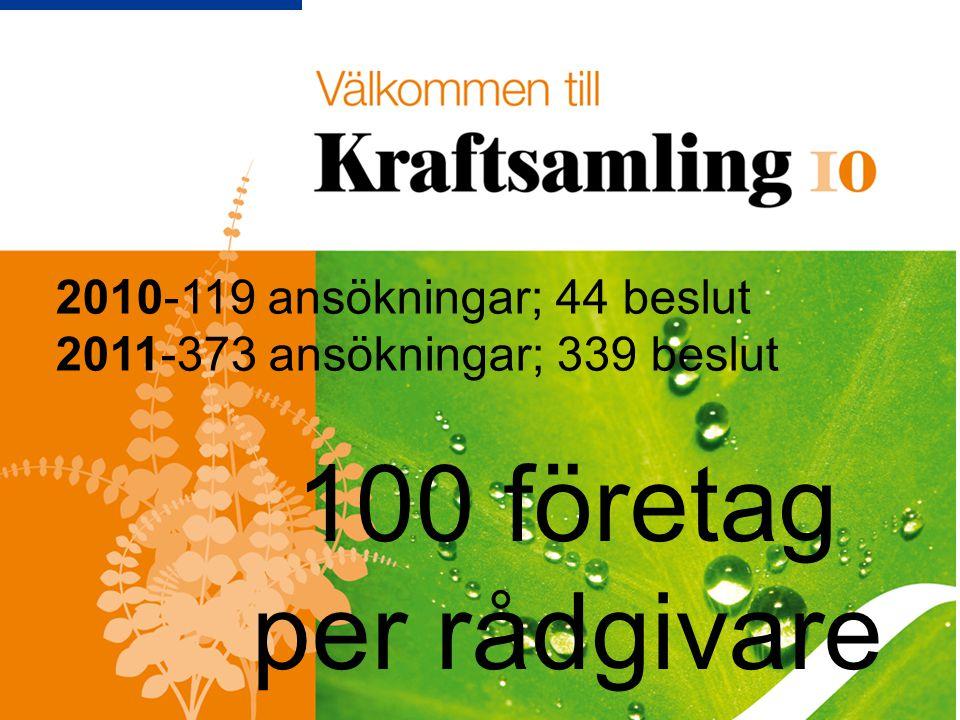 100 företag per rådgivare 2010-119 ansökningar; 44 beslut