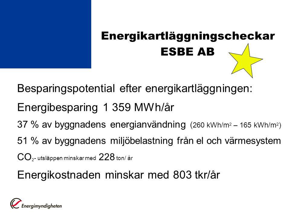 Energikartläggningscheckar ESBE AB