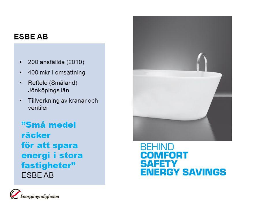 för att spara energi i stora fastigheter ESBE AB
