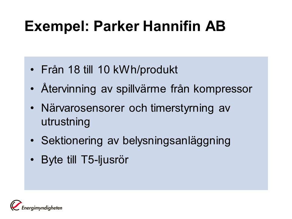 Exempel: Parker Hannifin AB
