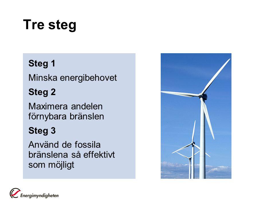 Tre steg Steg 1 Minska energibehovet Steg 2