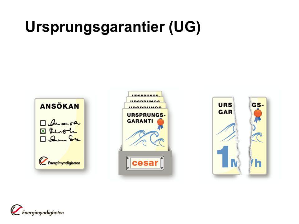 Ursprungsgarantier (UG)