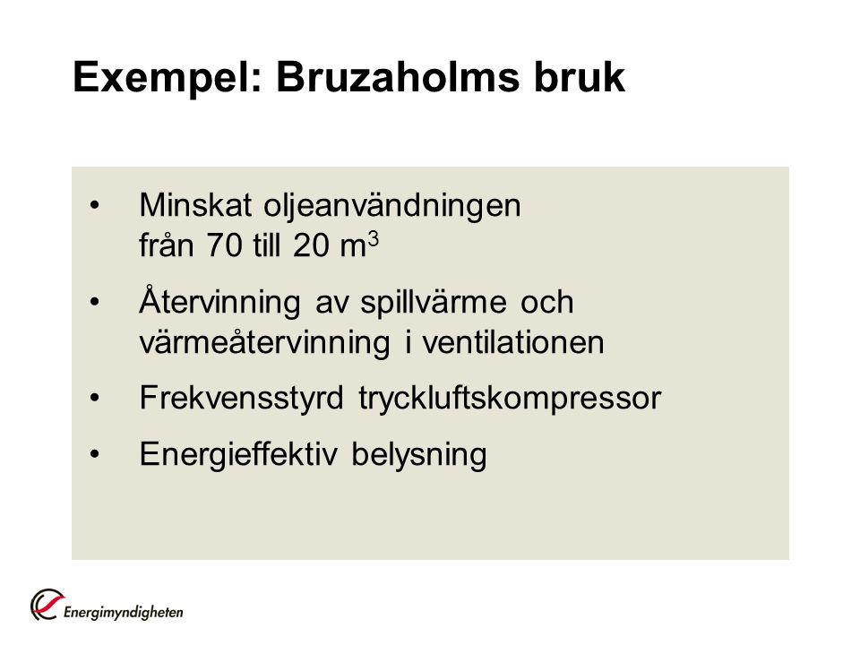 Exempel: Bruzaholms bruk