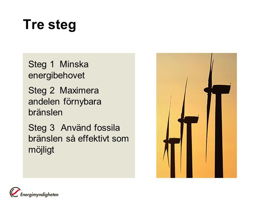 Tre steg Steg 1 Minska energibehovet