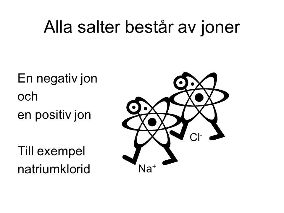 Alla salter består av joner