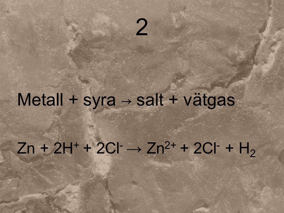 2 Metall + syra → salt + vätgas Zn + 2H+ + 2Cl- → Zn2+ + 2Cl- + H2
