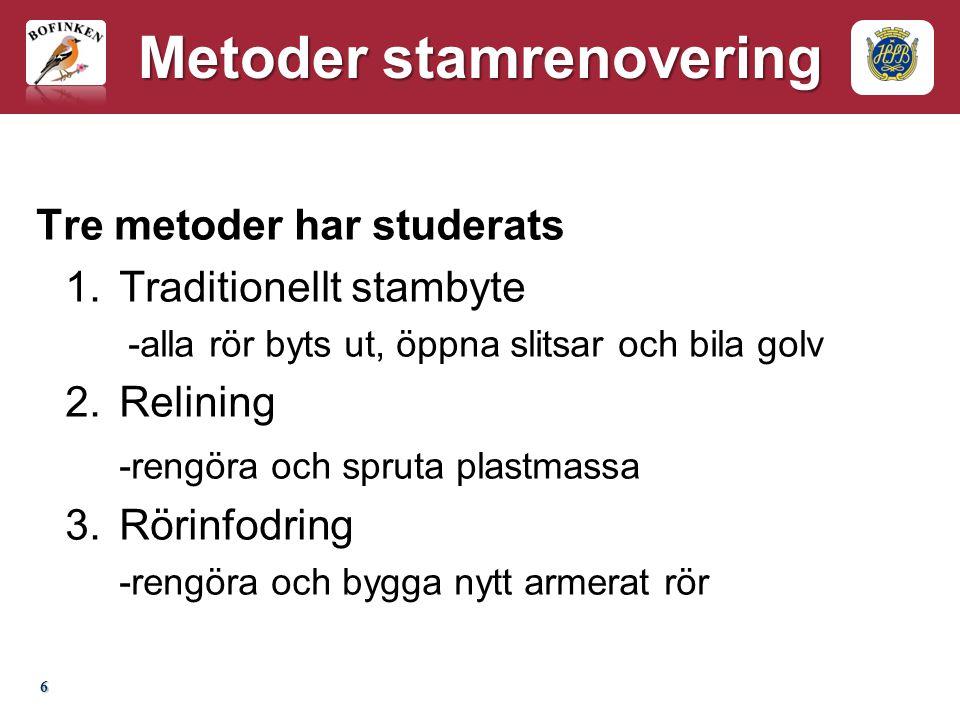 Metoder stamrenovering