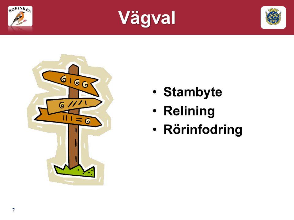Vägval Stambyte Relining Rörinfodring