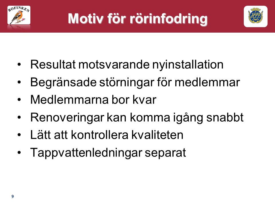 Motiv för rörinfodring