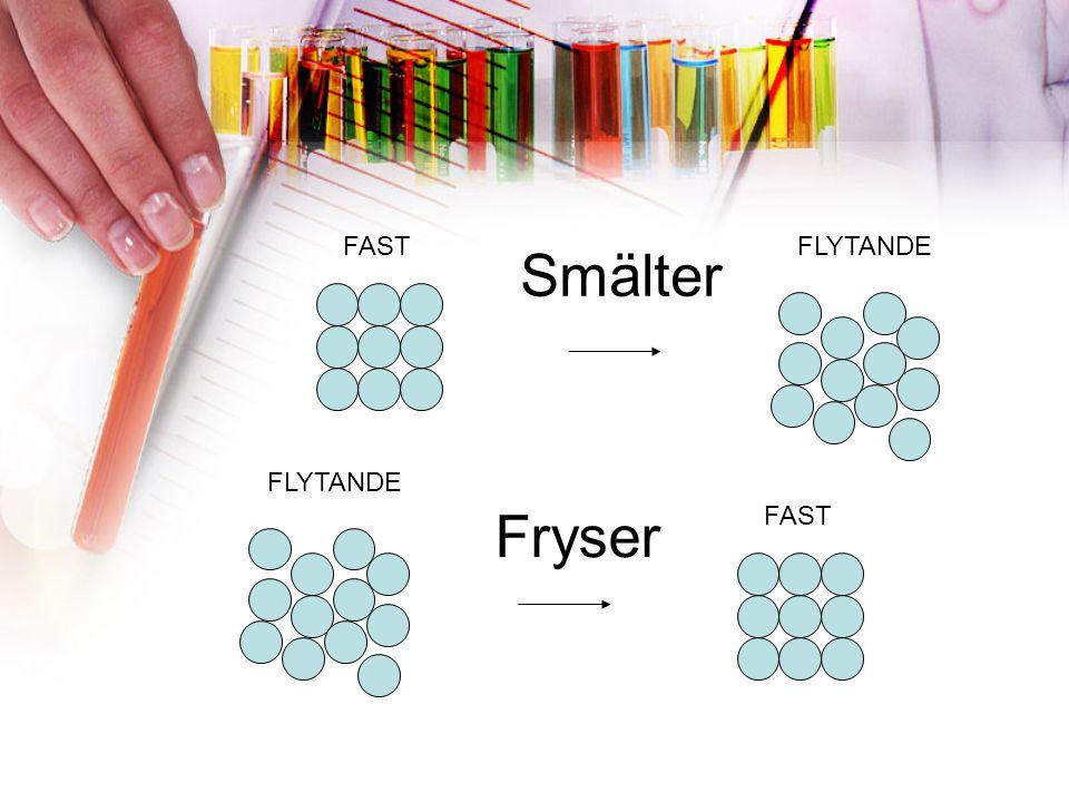 FAST FLYTANDE Smälter FLYTANDE Fryser FAST
