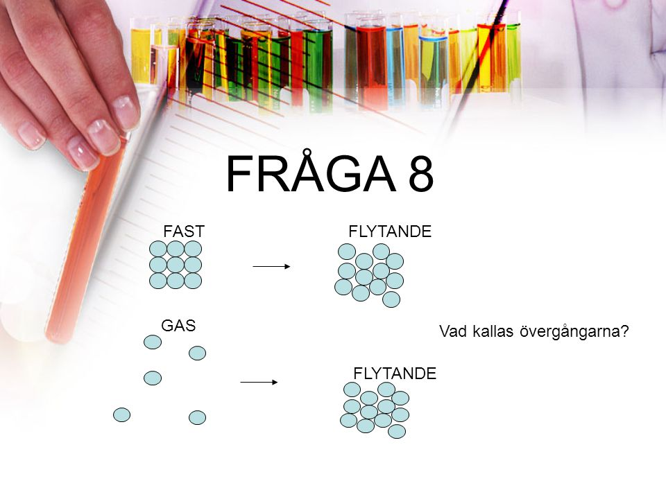 FRÅGA 8 FAST FLYTANDE FLYTANDE GAS Vad kallas övergångarna