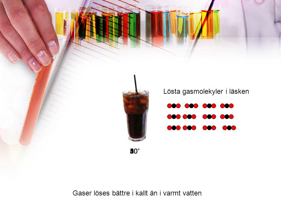 Lösta gasmolekyler i läsken