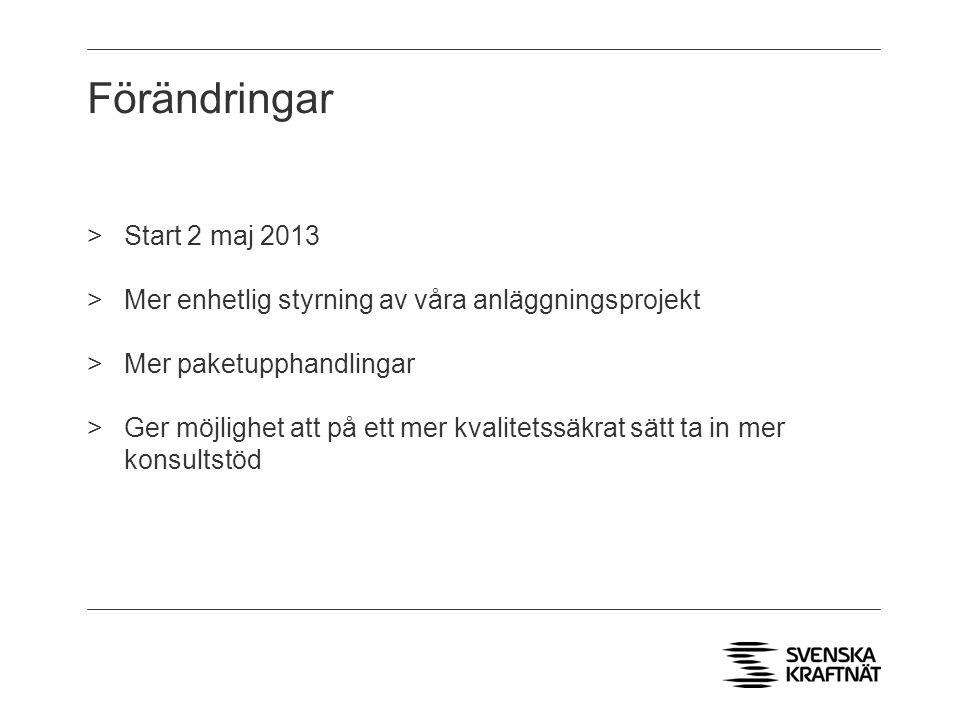 Förändringar Start 2 maj 2013