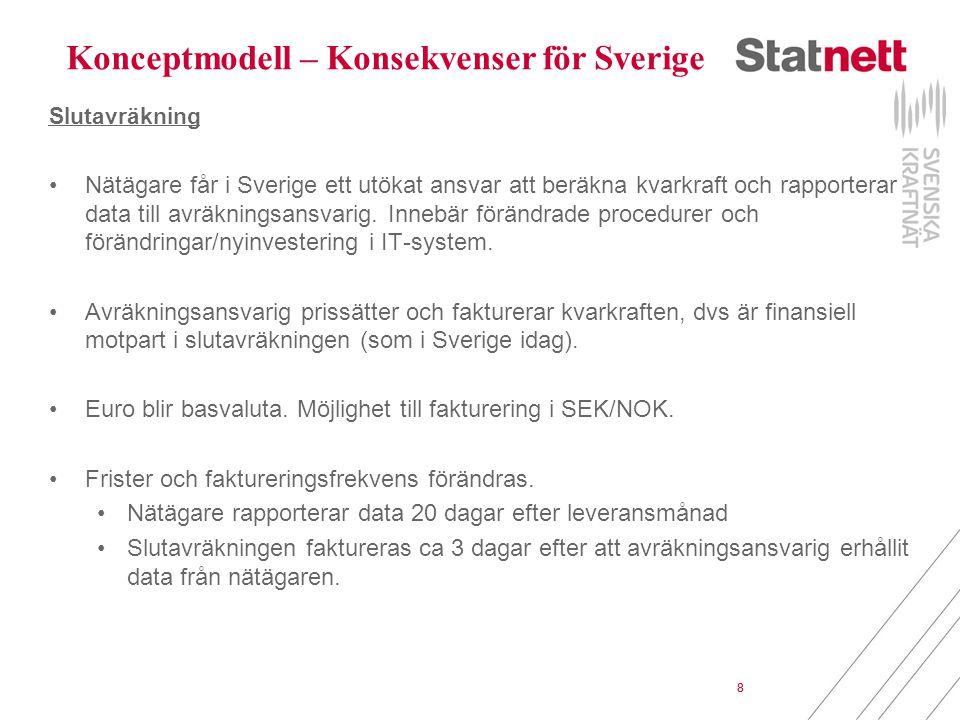 Konceptmodell – Konsekvenser för Sverige