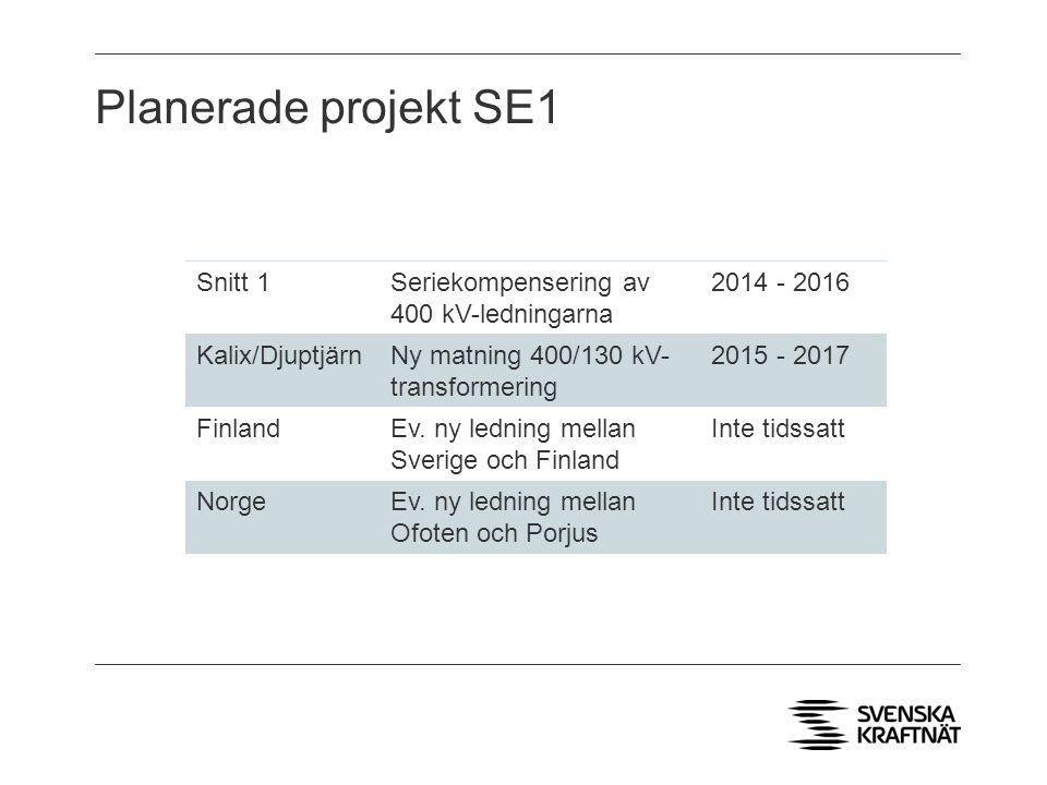 Planerade projekt SE1 Snitt 1 Seriekompensering av 400 kV-ledningarna