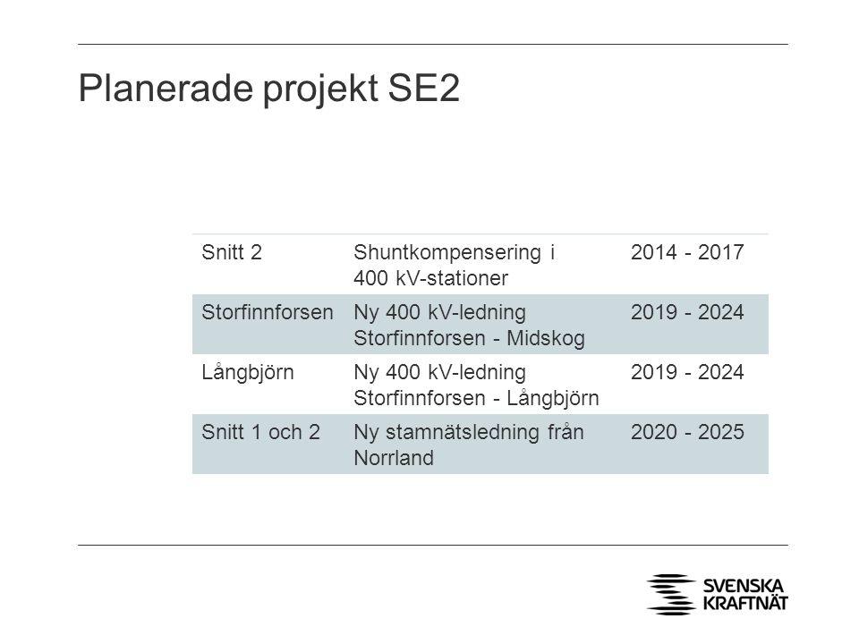 Planerade projekt SE2 Snitt 2 Shuntkompensering i 400 kV-stationer