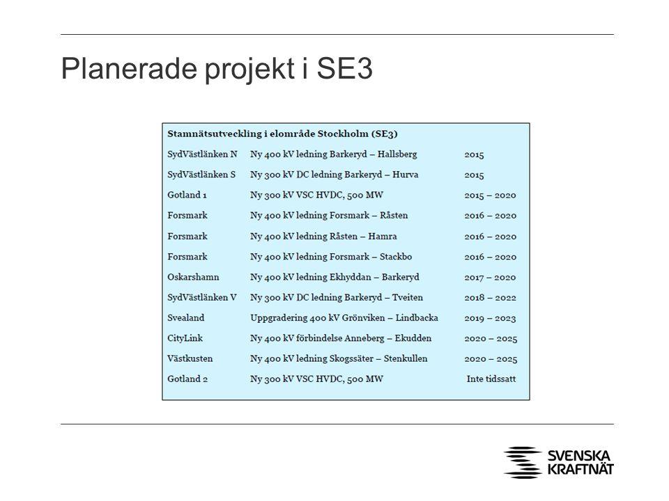 Planerade projekt i SE3
