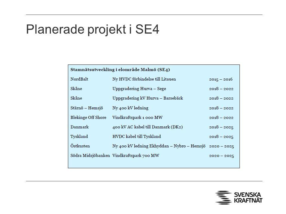 Planerade projekt i SE4